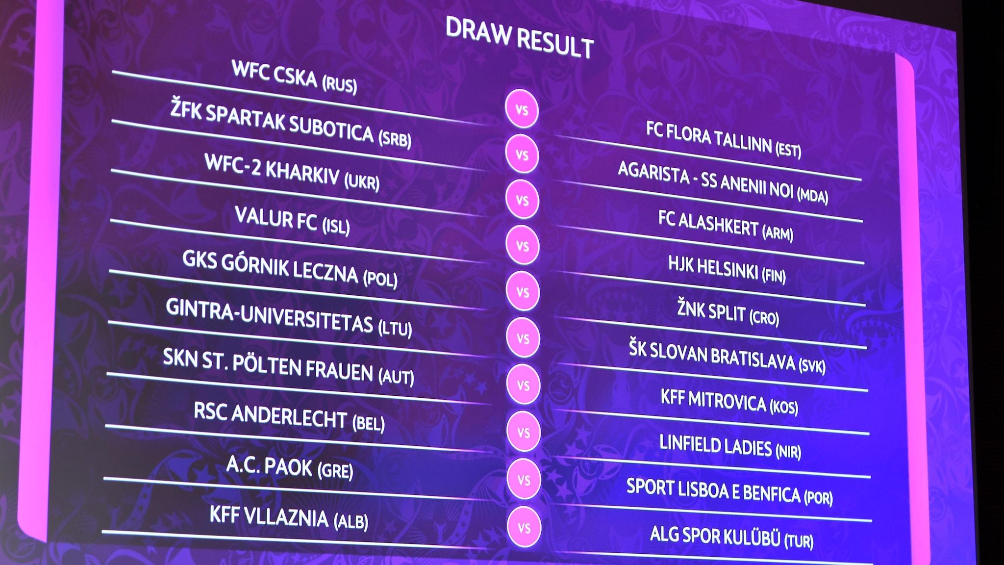 first qualifying round draw