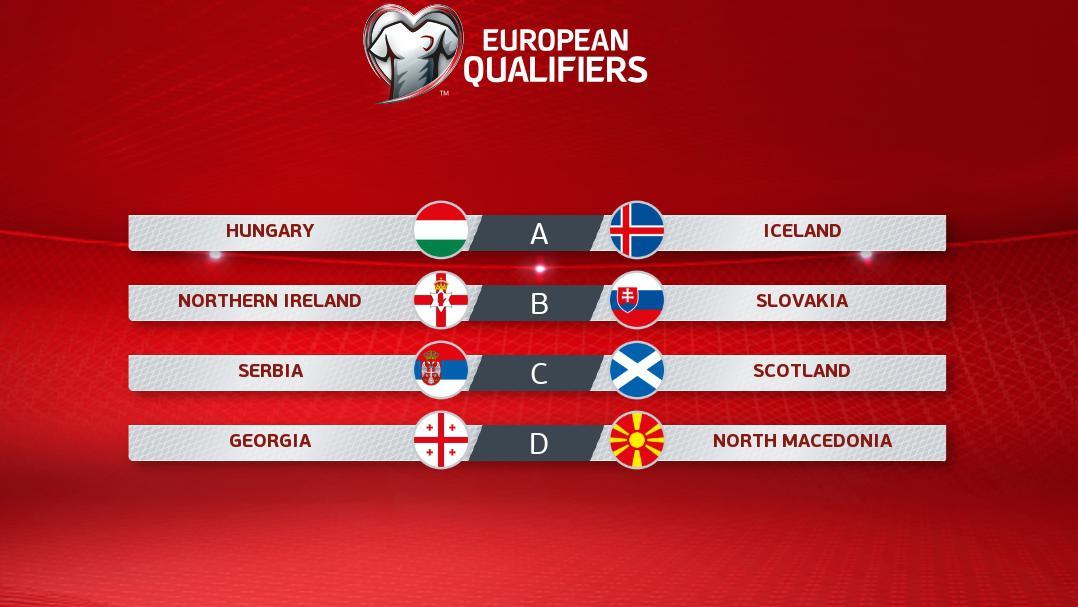 uefa euro play-off'lar: final ön izleme